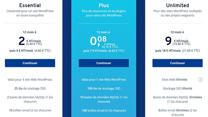 coûts de création d'un site WordPress chez Ionos